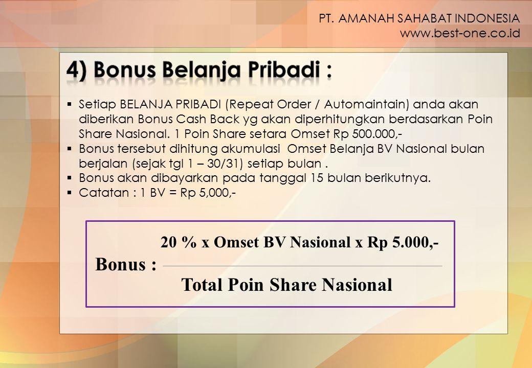 4) Bonus Belanja Pribadi :