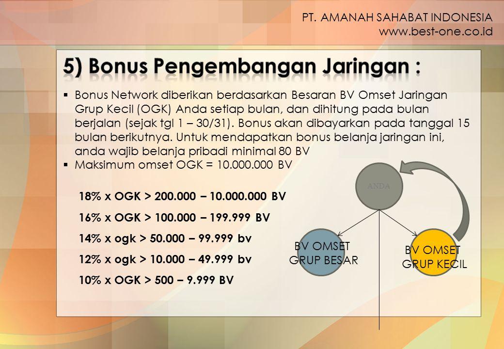 5) Bonus Pengembangan Jaringan :