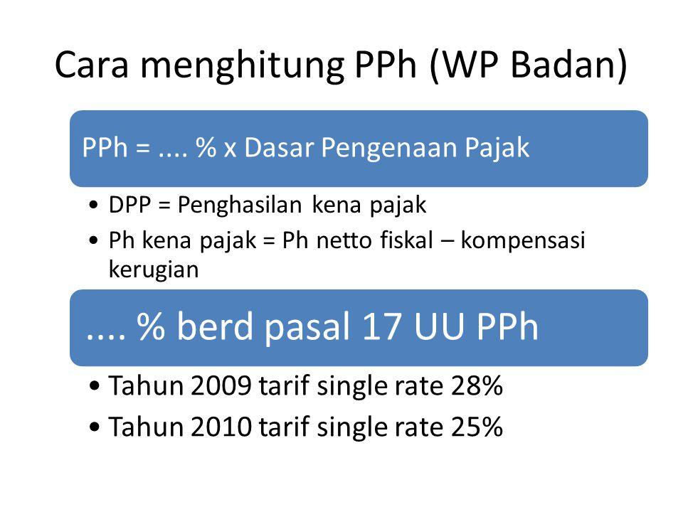 Cara menghitung PPh (WP Badan)
