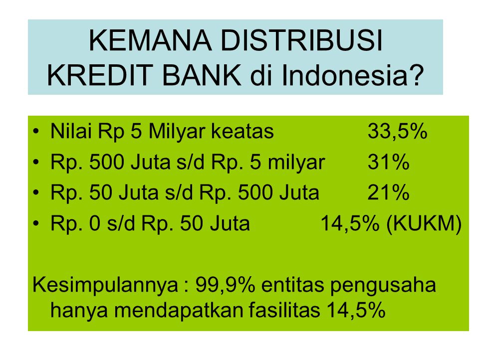 KEMANA DISTRIBUSI KREDIT BANK di Indonesia