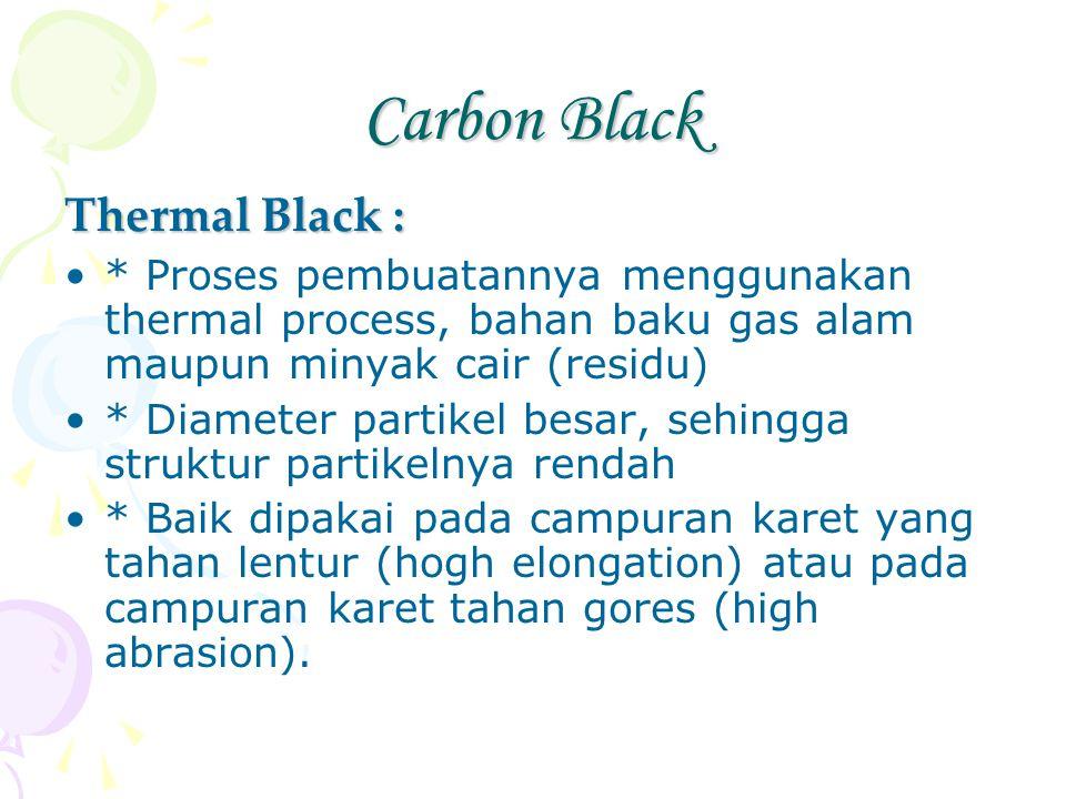 Carbon Black Thermal Black :