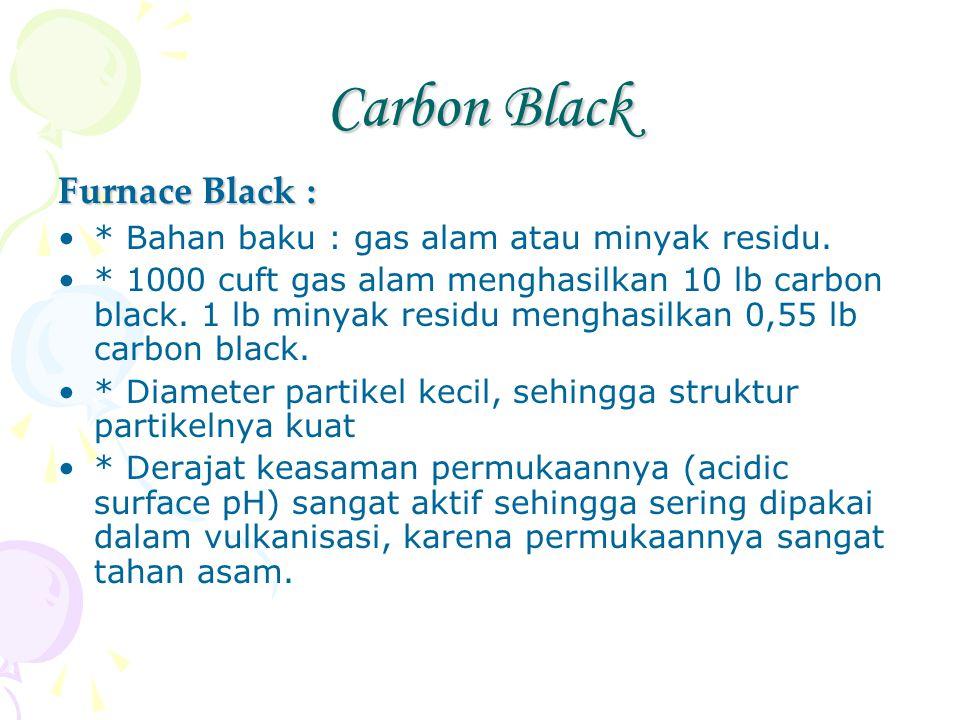 Carbon Black Furnace Black :