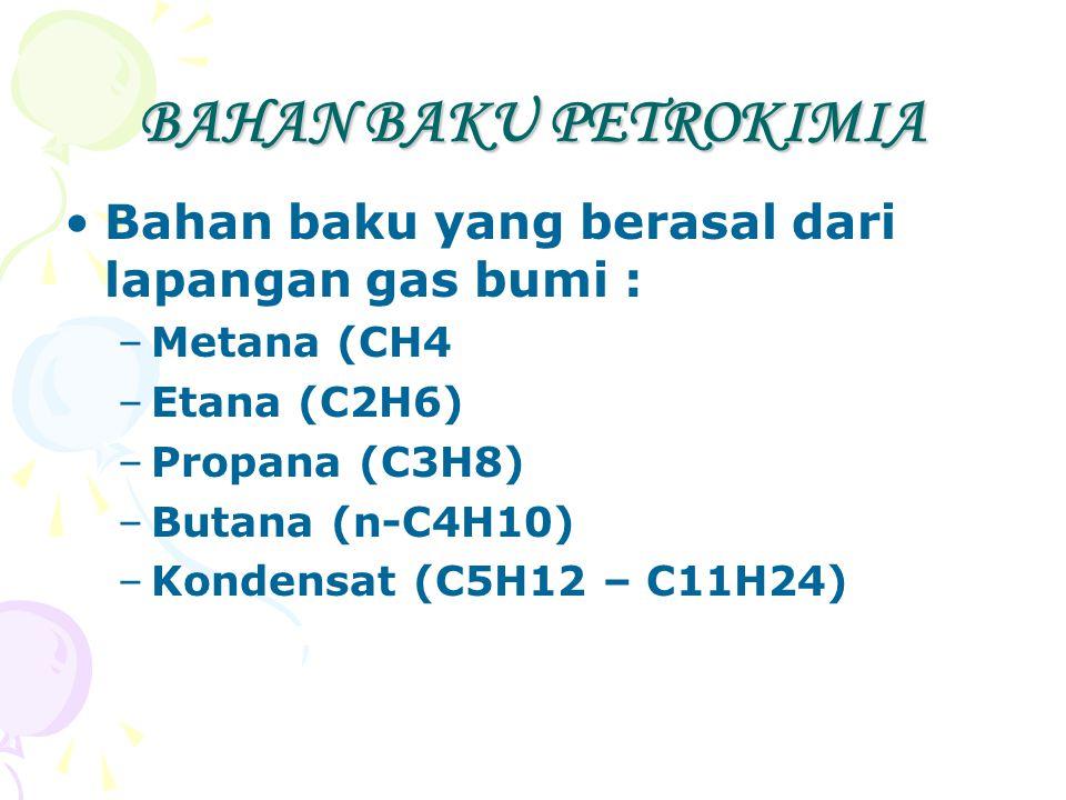 BAHAN BAKU PETROKIMIA Bahan baku yang berasal dari lapangan gas bumi :