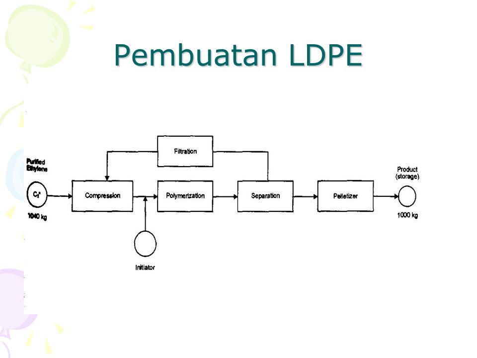 Pembuatan LDPE