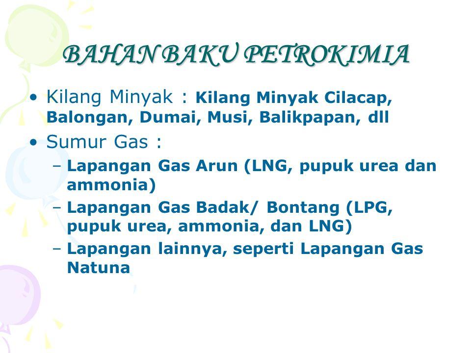 BAHAN BAKU PETROKIMIA Kilang Minyak : Kilang Minyak Cilacap, Balongan, Dumai, Musi, Balikpapan, dll.