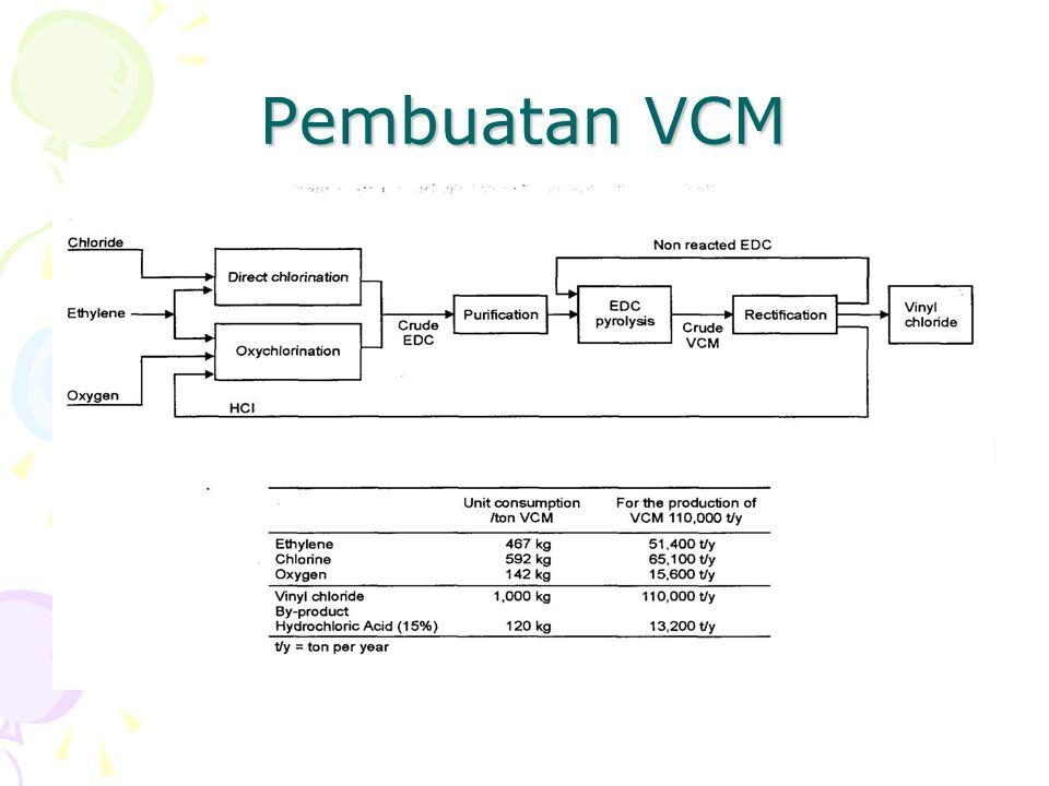 Pembuatan VCM
