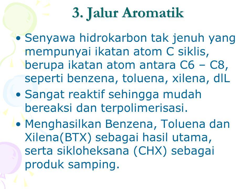 3. Jalur Aromatik