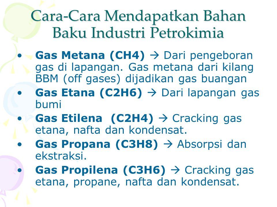 Cara-Cara Mendapatkan Bahan Baku Industri Petrokimia