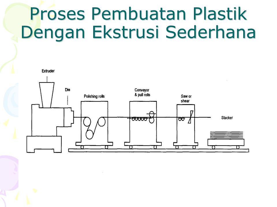 Proses Pembuatan Plastik Dengan Ekstrusi Sederhana