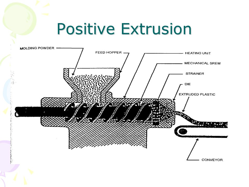 Positive Extrusion