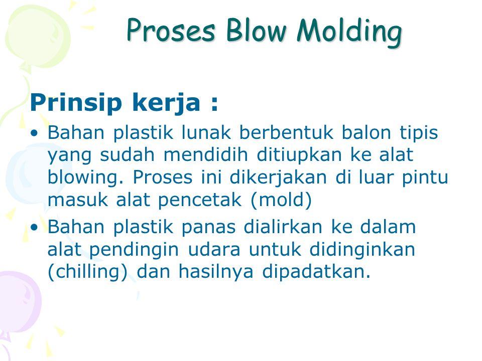 Proses Blow Molding Prinsip kerja :