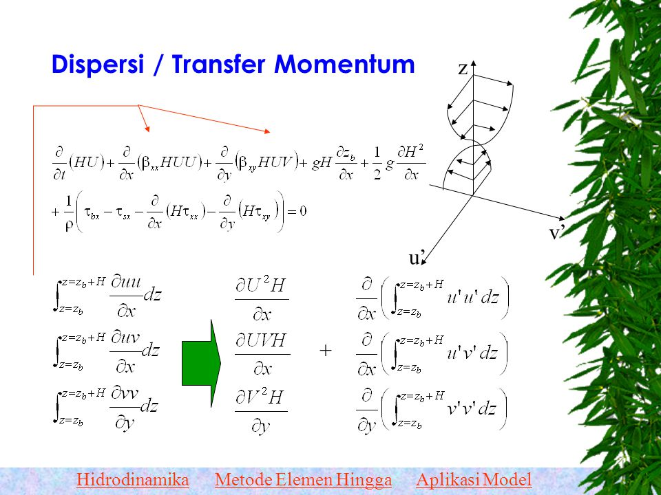 Dispersi / Transfer Momentum