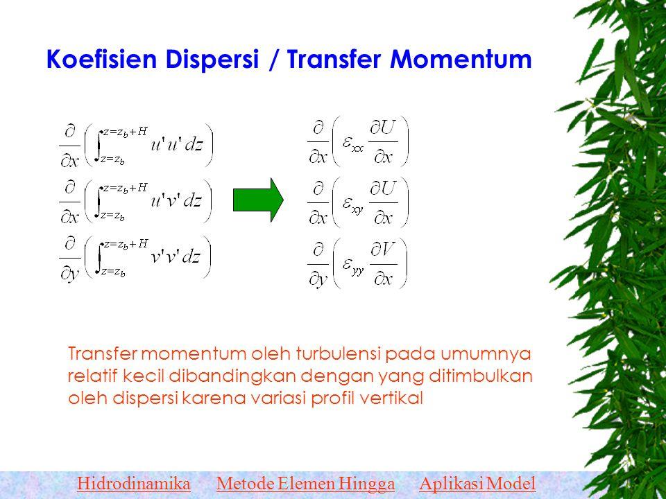 Koefisien Dispersi / Transfer Momentum