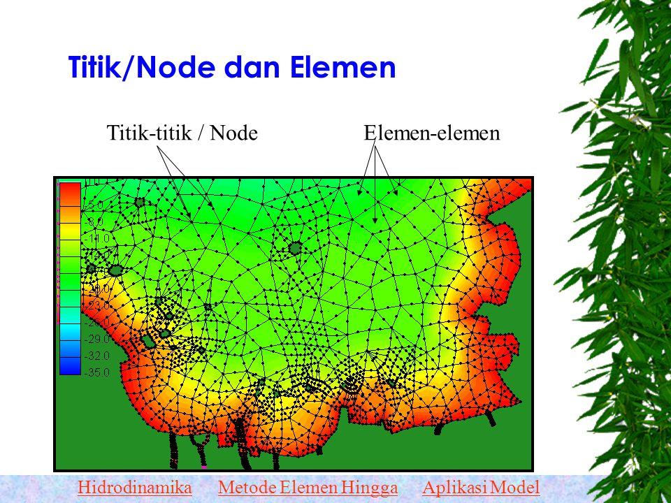 Titik/Node dan Elemen Titik-titik / Node Elemen-elemen