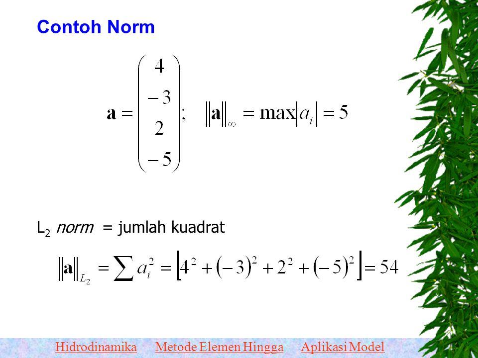 Contoh Norm L2 norm = jumlah kuadrat