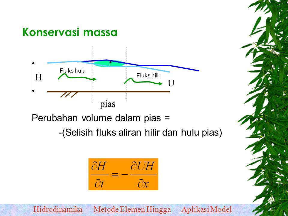 Konservasi massa H U pias Perubahan volume dalam pias =