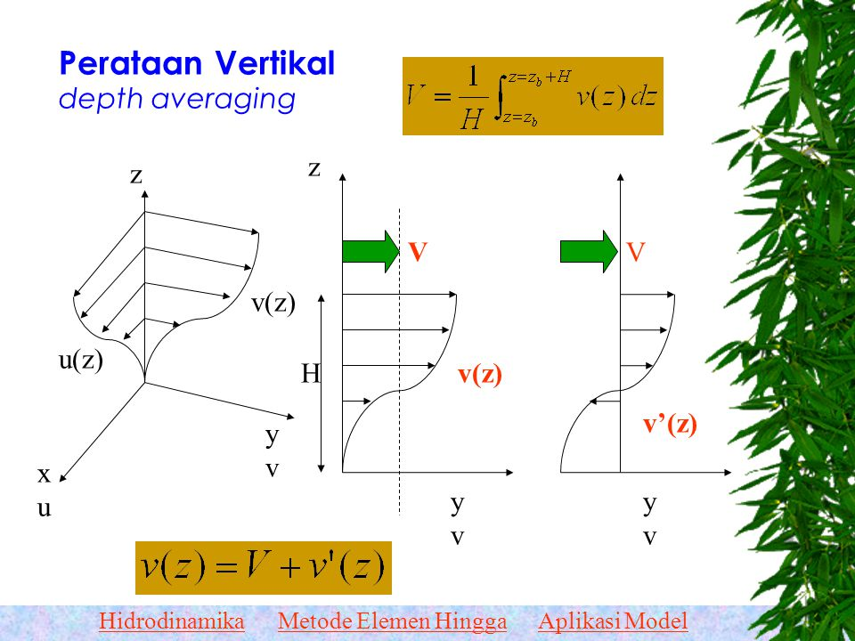 Perataan Vertikal depth averaging