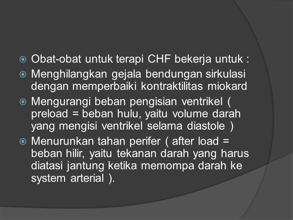 Obat-obat untuk terapi CHF bekerja untuk :
