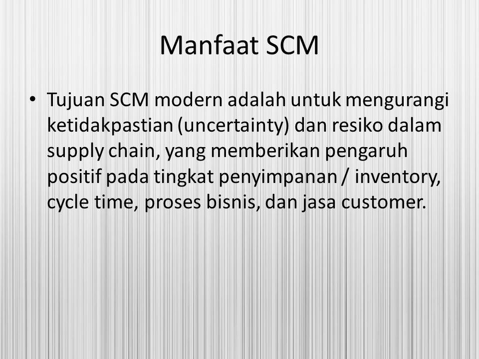 Manfaat SCM