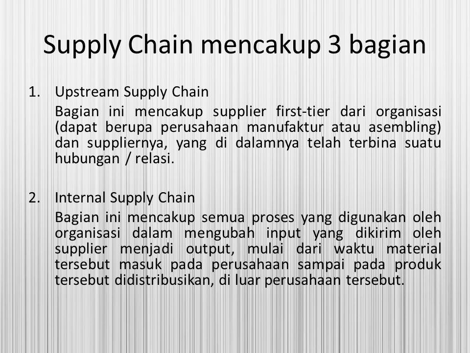 Supply Chain mencakup 3 bagian