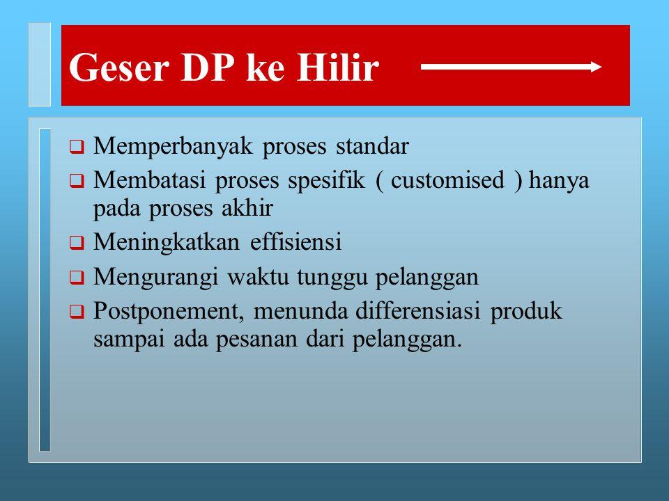 Geser DP ke Hilir Memperbanyak proses standar