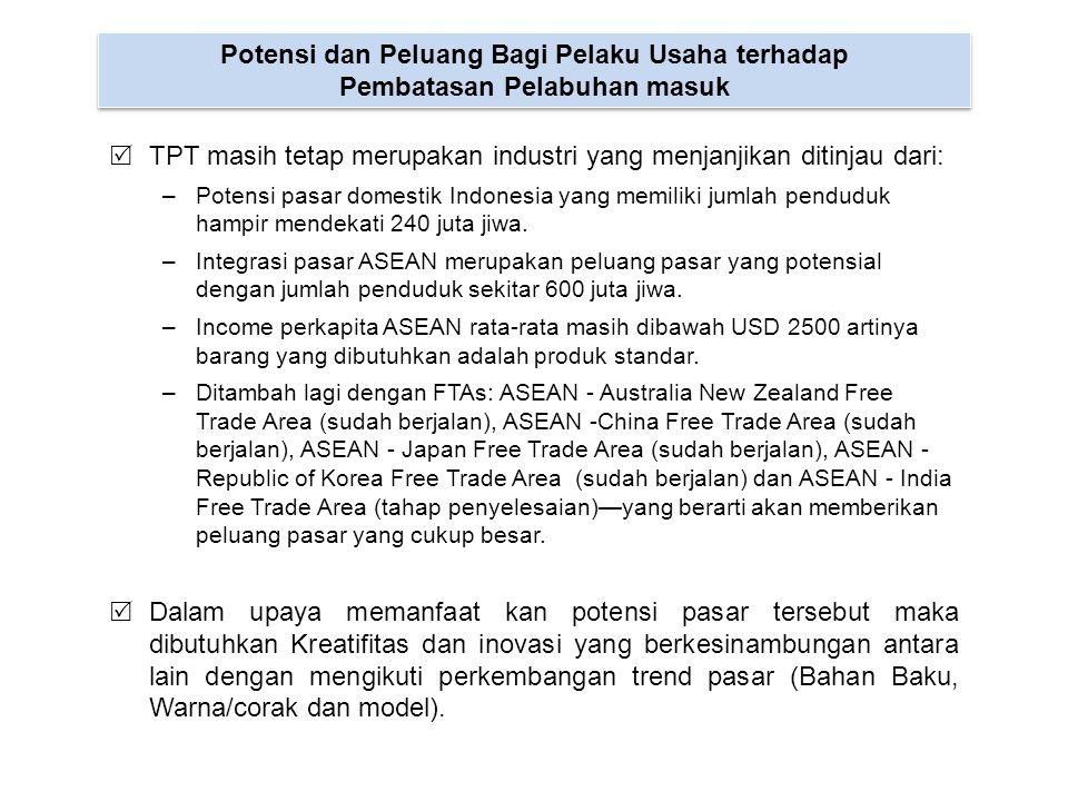 TPT masih tetap merupakan industri yang menjanjikan ditinjau dari: