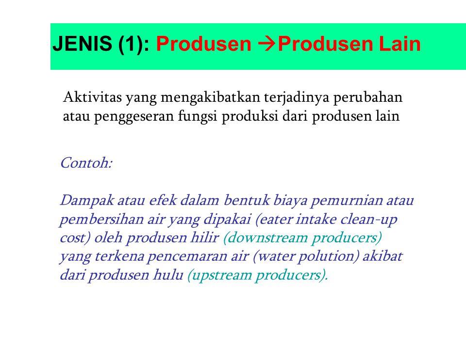 JENIS (1): Produsen Produsen Lain