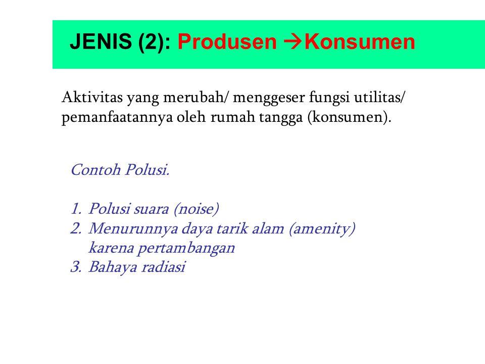JENIS (2): Produsen Konsumen