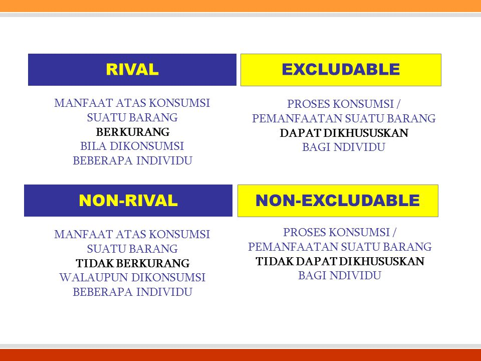 RIVAL EXCLUDABLE NON-RIVAL NON-EXCLUDABLE