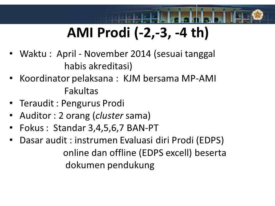 AMI Prodi (-2,-3, -4 th) Waktu : April - November 2014 (sesuai tanggal