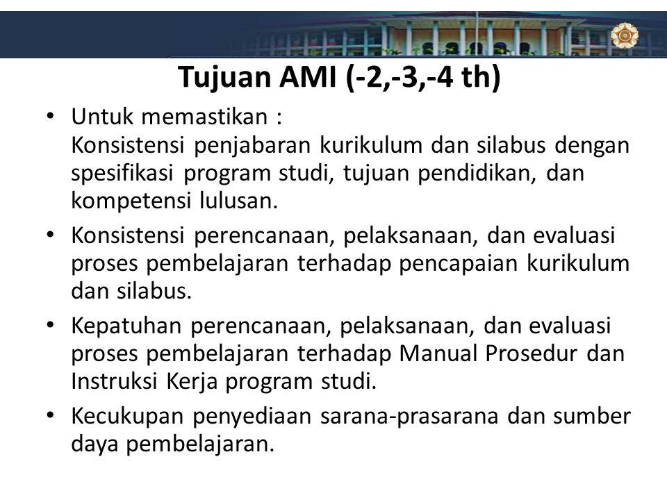 Tujuan AMI (-2,-3,-4 th)