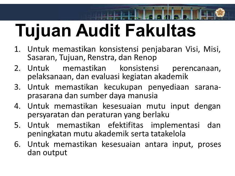 Tujuan Audit Fakultas Untuk memastikan konsistensi penjabaran Visi, Misi, Sasaran, Tujuan, Renstra, dan Renop.