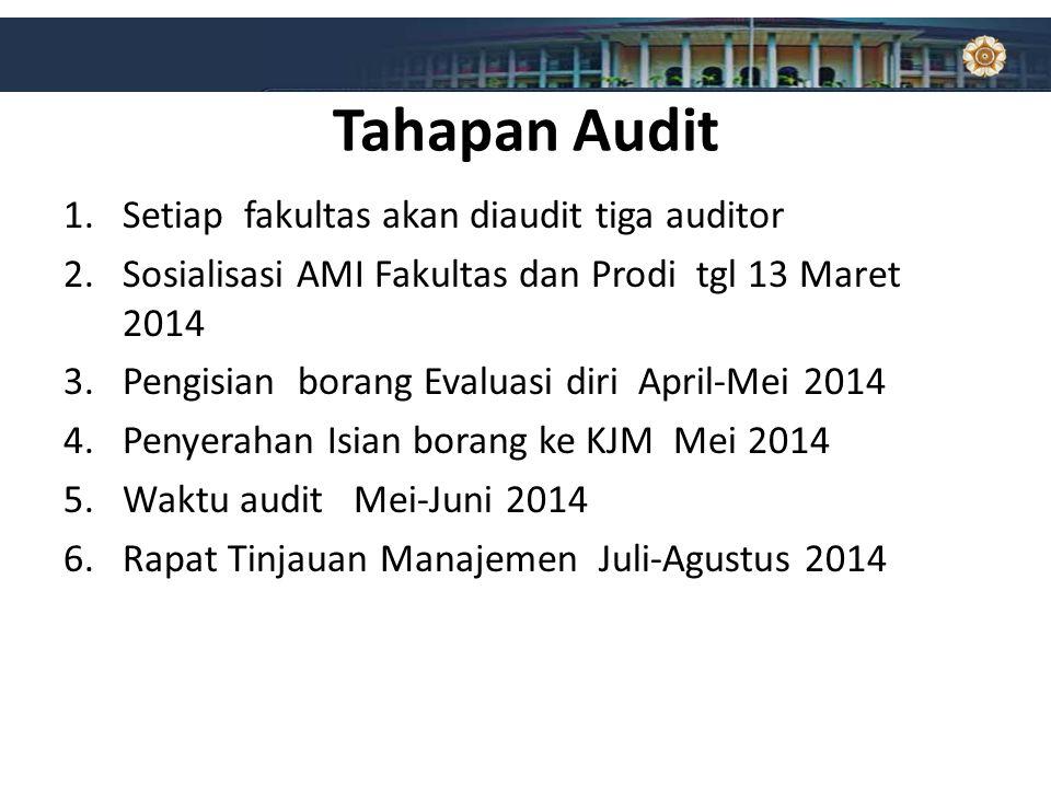 Tahapan Audit Setiap fakultas akan diaudit tiga auditor
