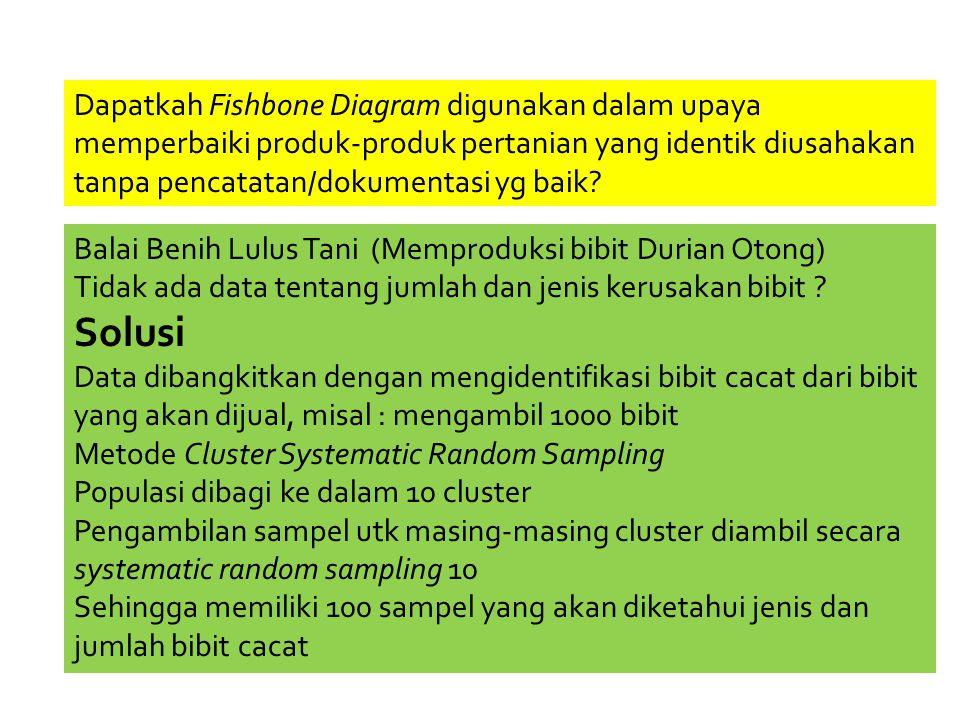 Dapatkah Fishbone Diagram digunakan dalam upaya memperbaiki produk-produk pertanian yang identik diusahakan tanpa pencatatan/dokumentasi yg baik