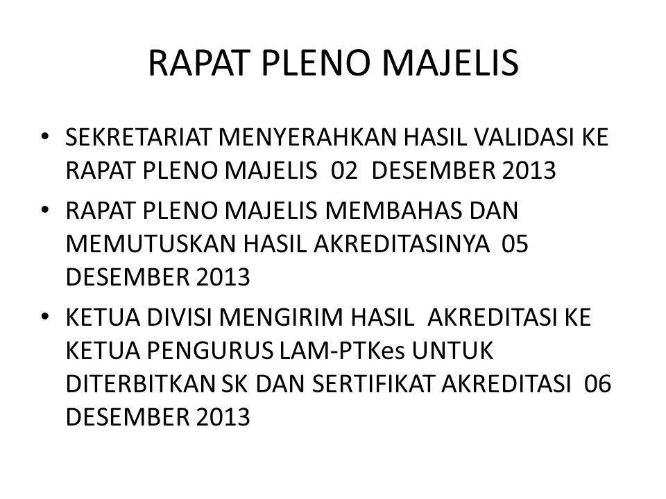 RAPAT PLENO MAJELIS SEKRETARIAT MENYERAHKAN HASIL VALIDASI KE RAPAT PLENO MAJELIS 02 DESEMBER 2013.
