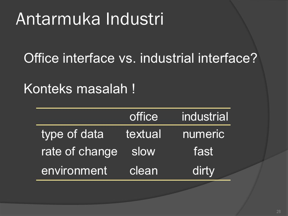Antarmuka Industri Office interface vs. industrial interface