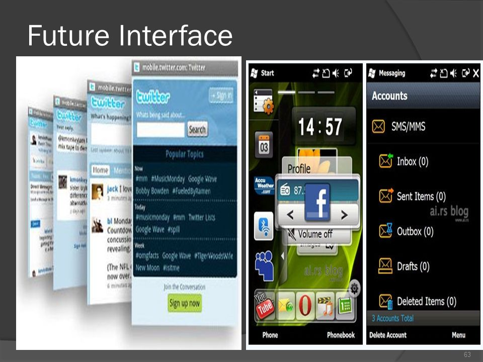 Future Interface