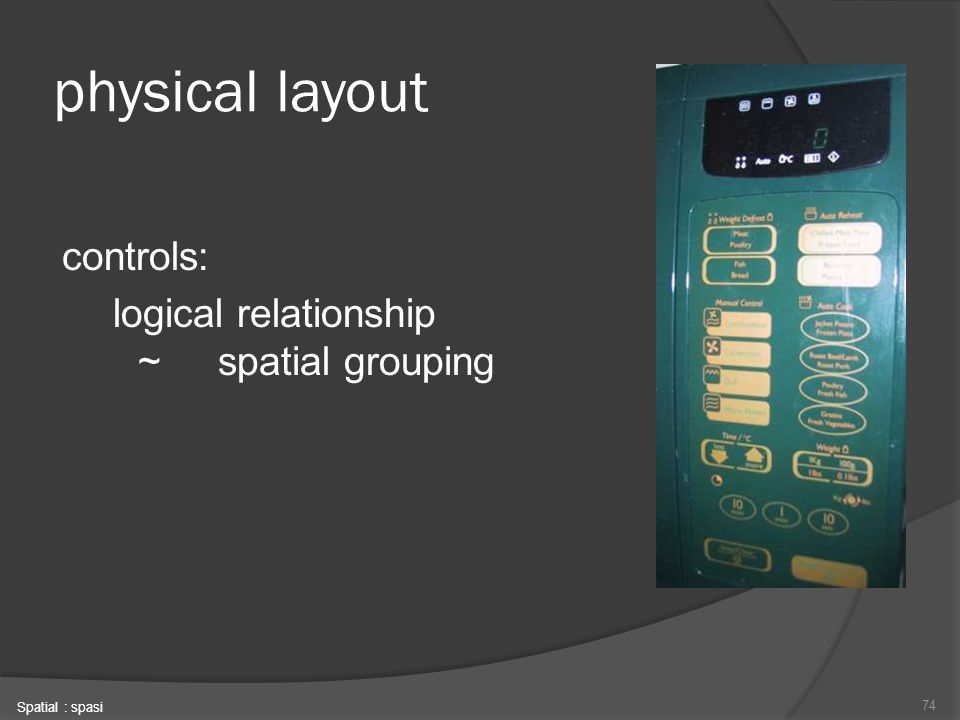 physical layout controls: logical relationship ~ spatial grouping
