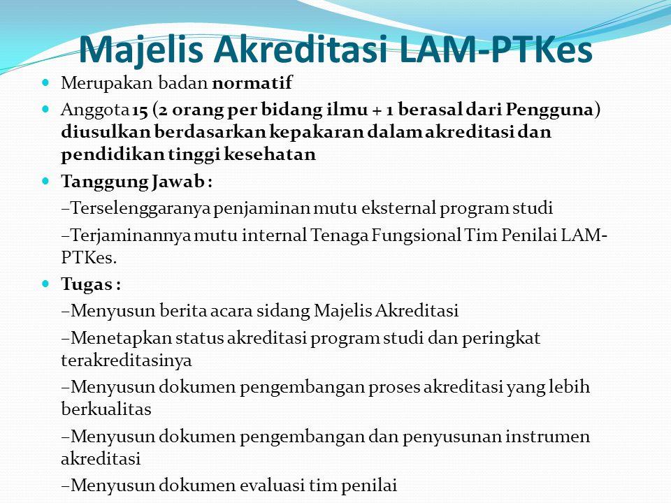 Majelis Akreditasi LAM-PTKes