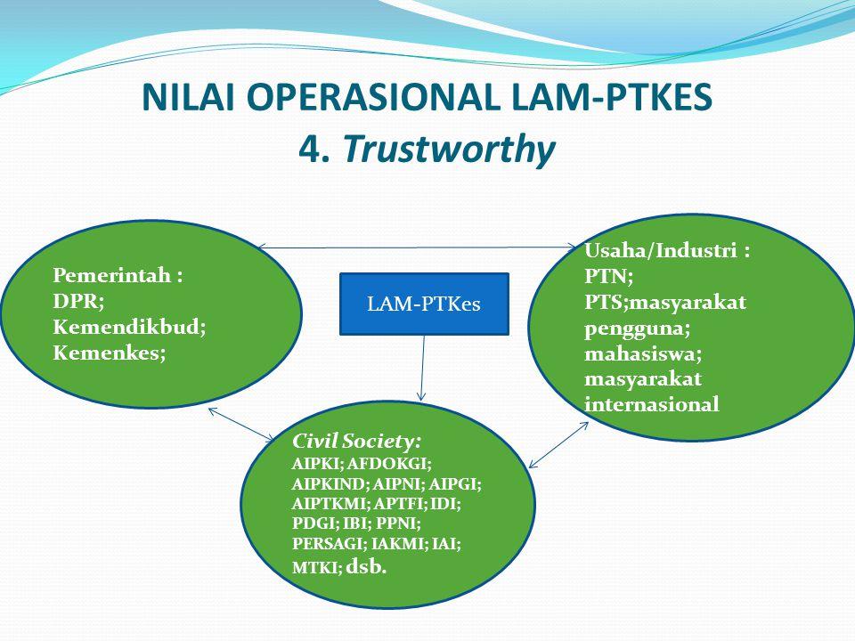 NILAI OPERASIONAL LAM-PTKES 4. Trustworthy