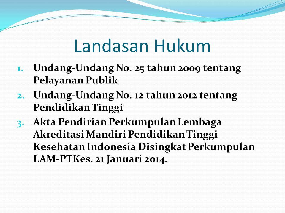 Landasan Hukum Undang-Undang No. 25 tahun 2009 tentang Pelayanan Publik. Undang-Undang No. 12 tahun 2012 tentang Pendidikan Tinggi.