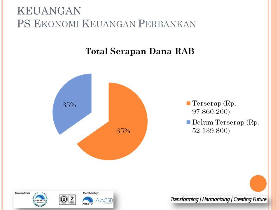 KEUANGAN PS Ekonomi Keuangan Perbankan