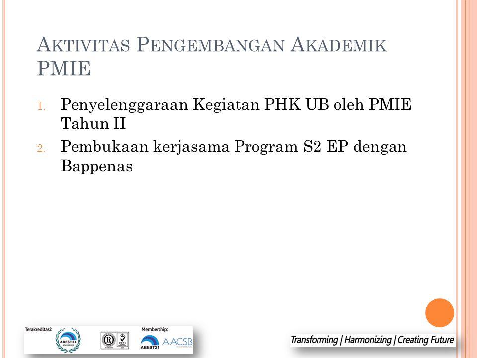 Aktivitas Pengembangan Akademik PMIE
