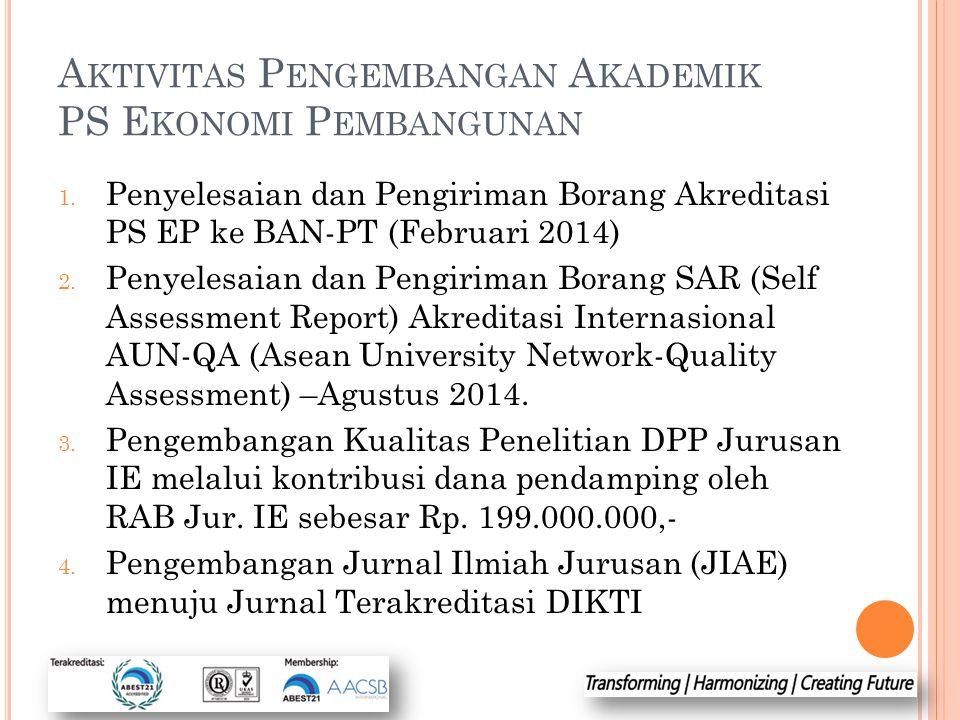 Aktivitas Pengembangan Akademik PS Ekonomi Pembangunan