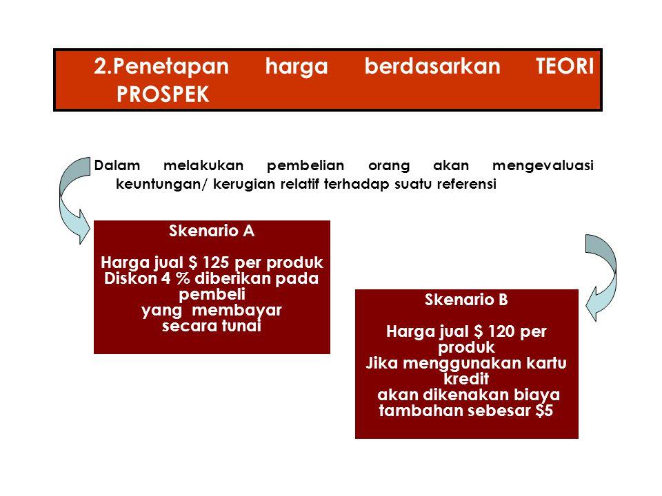 2.Penetapan harga berdasarkan TEORI PROSPEK
