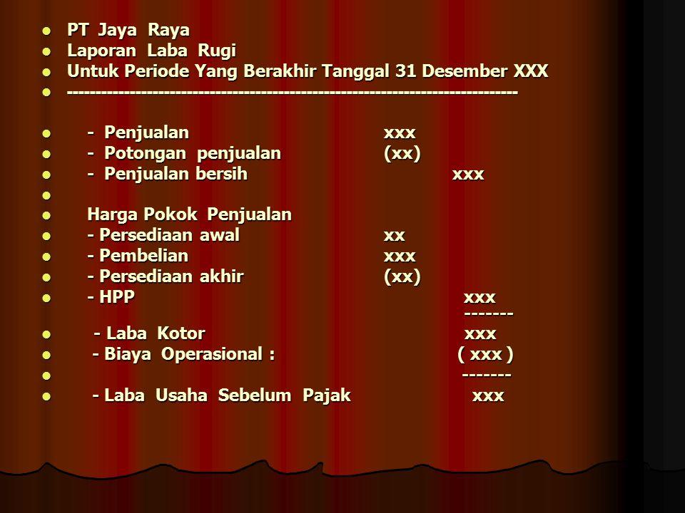 PT Jaya Raya Laporan Laba Rugi. Untuk Periode Yang Berakhir Tanggal 31 Desember XXX.