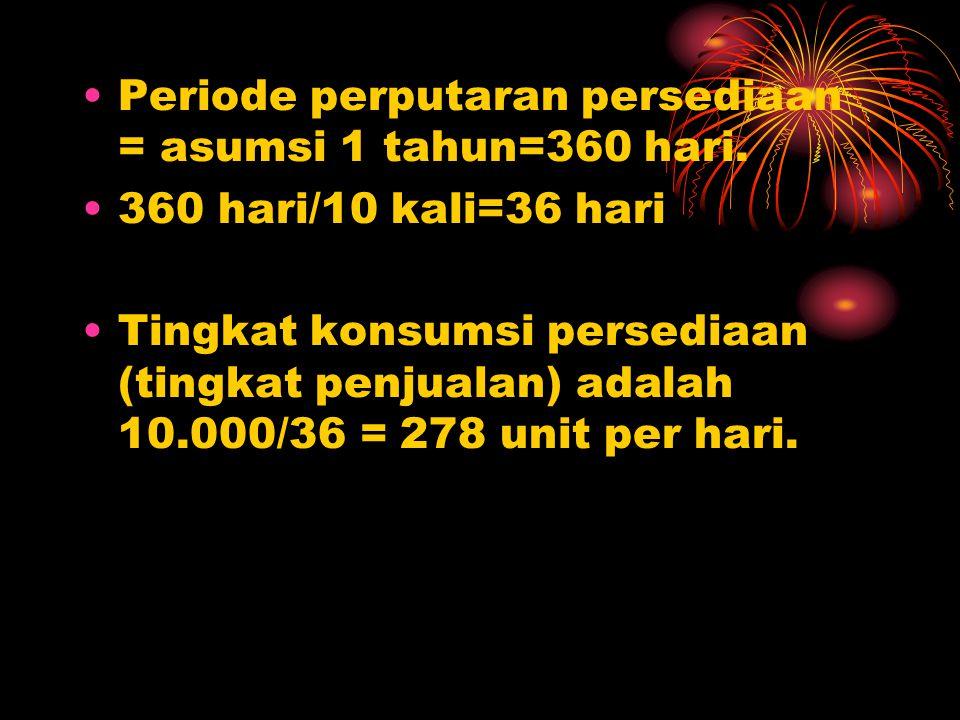 Periode perputaran persediaan = asumsi 1 tahun=360 hari.