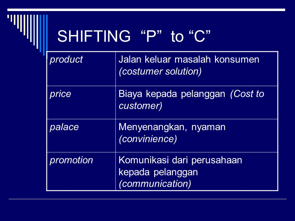 SHIFTING P to C product