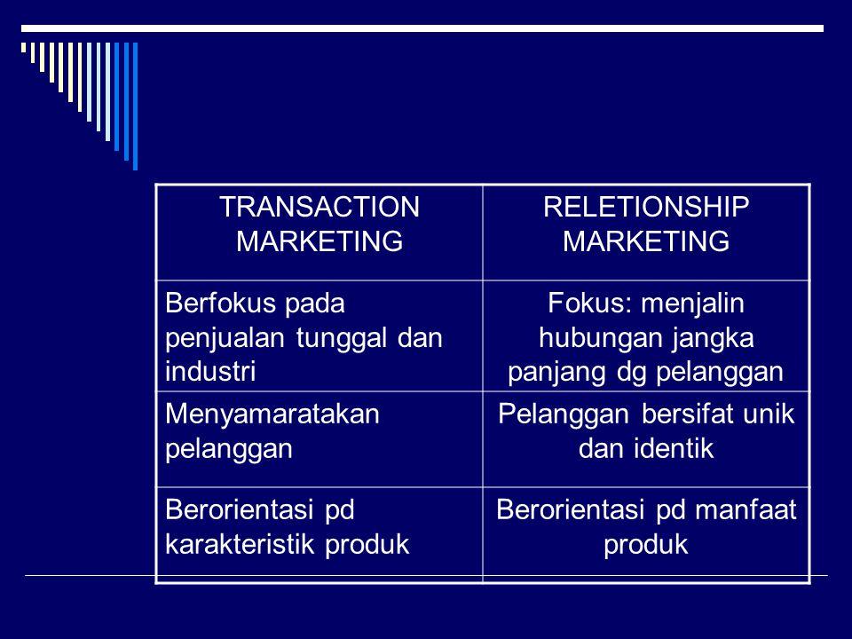 TRANSACTION MARKETING RELETIONSHIP MARKETING
