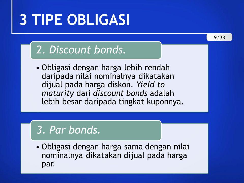 3 TIPE OBLIGASI 2. Discount bonds. 3. Par bonds.